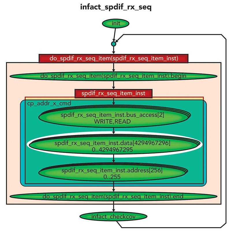 rules graph diagram