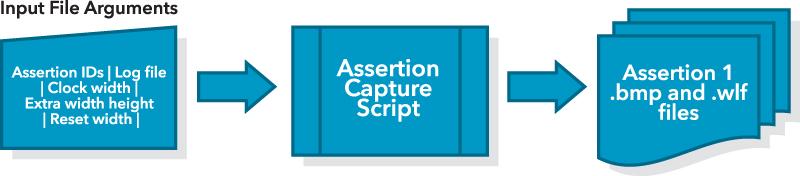 Automation Script Input-Output