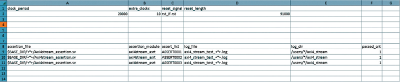 Sample of Assertion Input file showing pass count