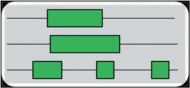 Figure 5 – Normal Traffic Modulation Scenario