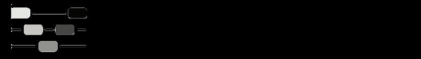 Veritonic