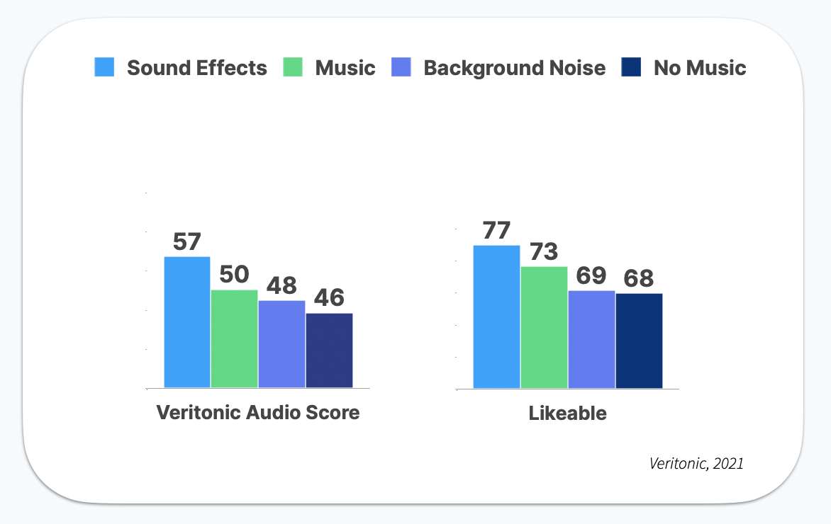 leverage sound effects