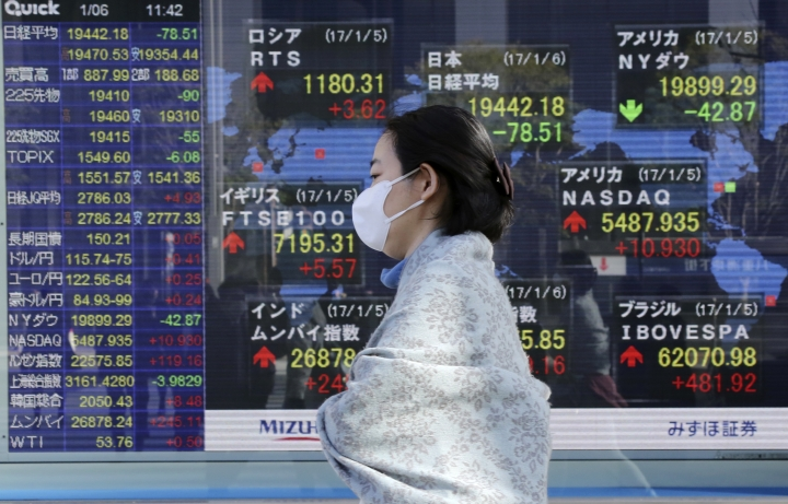A woman walks by an electronic stock board of a securities firm in Tokyo, Friday, Jan. 6, 2017. Asian shares wavered Friday, with the dollar's recent weakness dampening sentiment among investors, who are also staying away from risky positions before the release of key U.S. jobs data. (AP Photo/Koji Sasahara)
