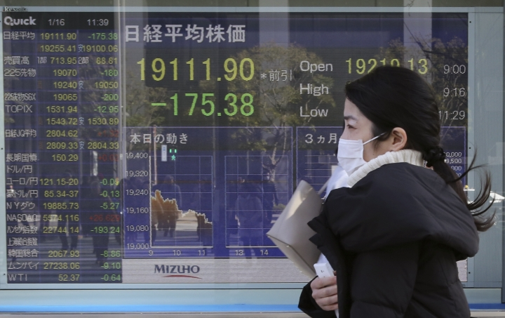 A woman walks by an electronic stock board of a securities firm in Tokyo, Monday, Jan. 16, 2017. Asian shares were mostly lower Monday morning amid worries about Britain's exit from the European Union, and Takata stock dropped in Tokyo after the air bag maker agreed to a guilty plea in the U.S. over massive recalls. (AP Photo/Koji Sasahara)