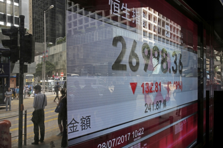 An electronic stock board shows the Hang Seng Index at a bank in Hong Kong, Friday, July 28, 2017. Asian shares slid Friday as investors evaluated the latest raft of corporate earnings, including those from tech stocks, which had a poor day on Wall Street and weighed on overall investor sentiment. (AP Photo/Kin Cheung)
