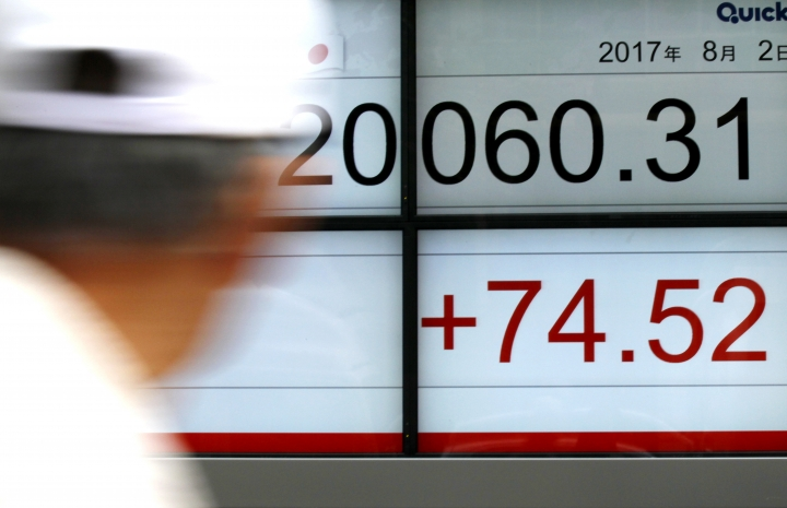 A pedestrian glances at an electronic stock board showing Japan's Nikkei 225 index at a securities firm in Tokyo, on Wednesday, Aug. 2, 2017.Asian stock markets were higher on Wednesday following Dow industrial's record-high finish as upbeat corporate earnings reports and China factory data boosted investor confidence. (AP Photo/Sherry Zheng)