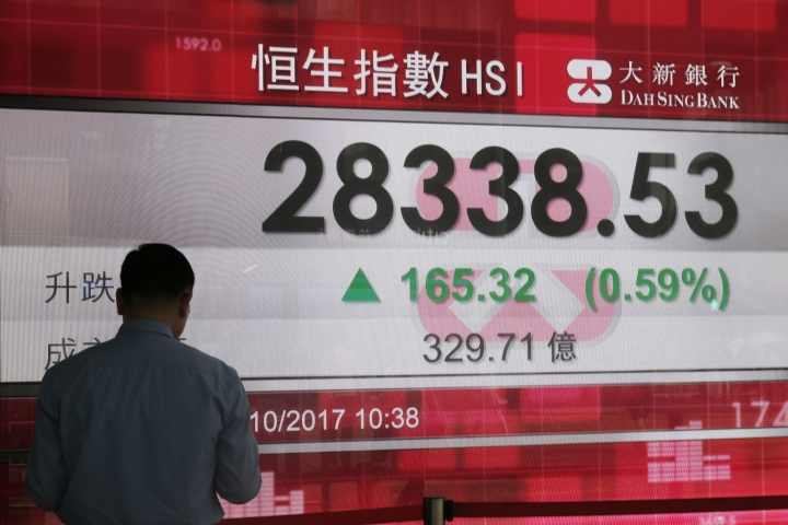 A man stands in front of an electronic stock board showing the Hang Seng Index at a bank in Hong Kong, Wednesday, Oct. 4, 2017. Asian shares were mostly higher Wednesday in holiday-thinned trading as investors took their lead from Wall Street's latest advance into record territory. (AP Photo/Kin Cheung)
