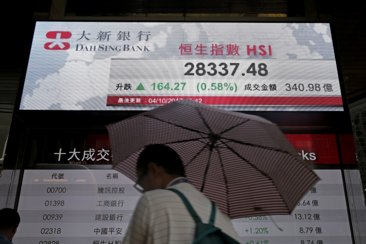 A man walks past an electronic stock board showing the Hang Seng Index at a bank in Hong Kong, Wednesday, Oct. 4, 2017. Asian shares were mostly higher Wednesday in holiday-thinned trading as investors took their lead from Wall Street's latest advance into record territory. (AP Photo/Kin Cheung)