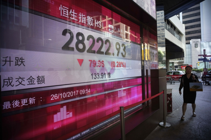 A woman walk past a bank electronic board showing the Hong Kong share index at Hong Kong Stock Exchange Thursday, Oct 26, 2017. Asian shares were drifting Thursday as Wall Street's retreat from recent record highs and a widely awaited European Central Bank meeting gave investors reason to pause. (AP Photo/Vincent Yu)