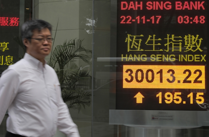 A man walks past an electronic board showing Hong Kong share index outside a local bank in Hong Kong, Wednesday, Nov. 22, 2017. Asian stocks rose Wednesday after Wall Street hit new highs ahead of the two-day U.S. break for the Thanksgiving holiday. (AP Photo/Vincent Yu)