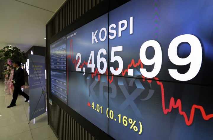 A man walks by the screen showing the Korea Composite Stock Price Index (KOSPI) at the Korea Exchange in Seoul, South Korea, Friday, Dec. 8, 2017. Asian share indexes advanced Friday, guided by Wall Street gains and healthy quarterly economic data from Japan. (AP Photo/Lee Jin-man)