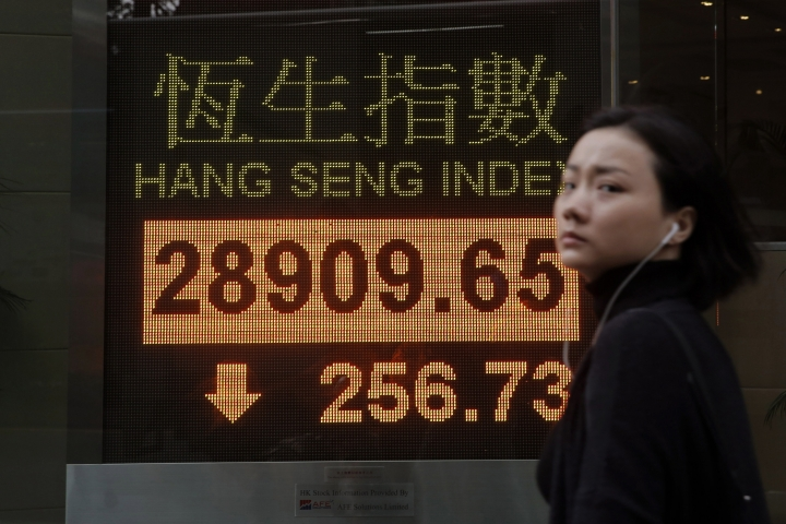 A woman walks past an electronic stock board showing the Hang Seng Index at a bank in Hong Kong, Friday, Dec. 15, 2017. Asian stock markets were mostly lower Friday as uncertainty over a sweeping U.S. tax revamp outweighed an optimistic Japanese economic survey. (AP Photo/Kin Cheung)