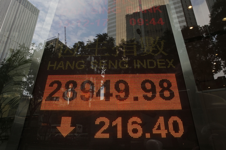 An electronic stock board shows the Hang Seng Index at a bank in Hong Kong, Friday, Dec. 15, 2017. Asian stock markets were mostly lower Friday as uncertainty over a sweeping U.S. tax revamp outweighed an optimistic Japanese economic survey. (AP Photo/Kin Cheung)