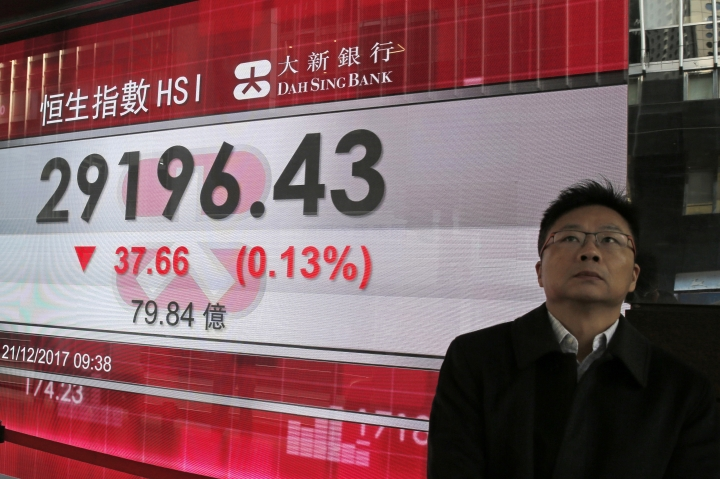 A man stands in front of an electronic stock board showing the Hang Seng Index at a bank in Hong Kong, Thursday, Dec. 21, 2017. Most Asian stock markets fell Thursday as investors were underwhelmed by final passage of a sweeping U.S. tax revamp and were awaiting the Japan central bank's final policy meeting of the year. (AP Photo/Kin Cheung)
