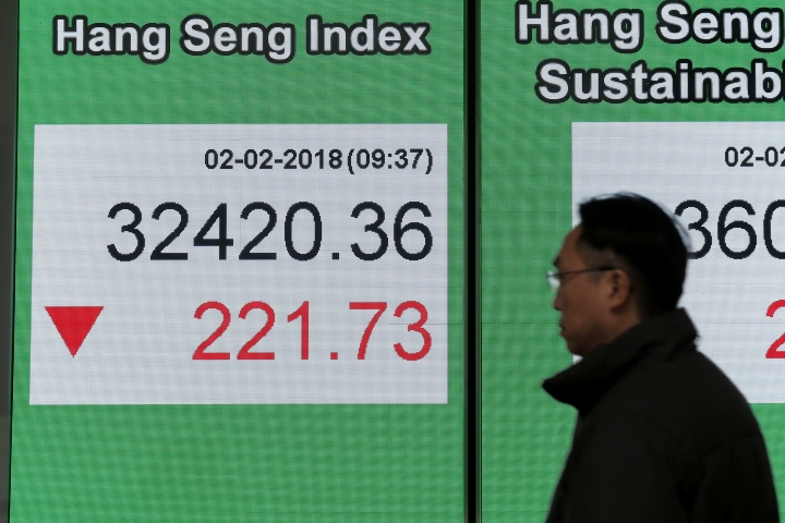 A man walks past an electronic stock board showing the Hang Seng Index at a bank in Hong Kong, Friday, Feb. 2, 2018. Asian shares were mostly lower Friday as investors evaluated the latest earnings reports and worries about rising U.S. bond yields weighed on sentiment.(AP Photo/Kin Cheung)