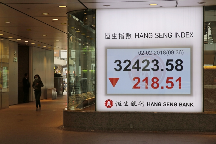 An electronic stock board showing the Hang Seng Index is displayed at a bank in Hong Kong, Friday, Feb. 2, 2018. Asian shares were mostly lower Friday as investors evaluated the latest earnings reports and worries about rising U.S. bond yields weighed on sentiment. (AP Photo/Kin Cheung)