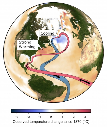 This image provided by the Potsdam Institute for Climate Impact Research in April 2018 shows observed ocean temperature changes since 1870, and currents in the Atlantic Ocean. A study released on Wednesday, April 11, 2018 suggests flobal warming is likely slowing the main Atlantic Ocean circulation, which has plunged to its weakest level on record. (PIK via AP)