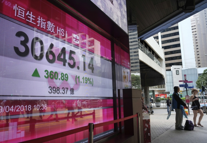 People walk past an electronic board showing Hong Kong share index outside a local bank in Hong Kong, Thursday, April 19, 2018. Asian shares rose on Thursday as improving optimism about the global economy helped investors shake off worries about geopolitical risks for the moment. (AP Photo/Vincent Yu)