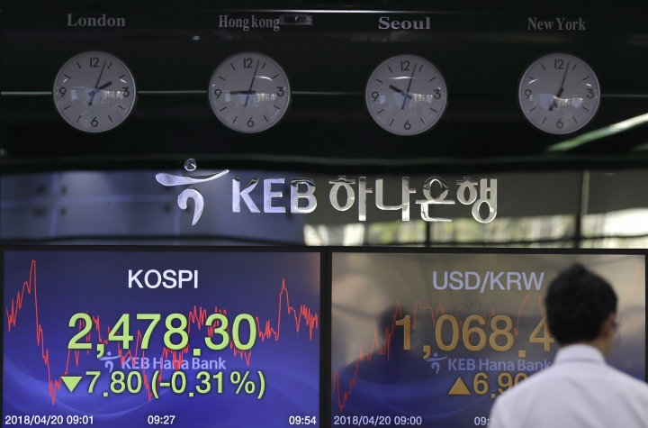 A currency trader walks by screens showing the Korea Composite Stock Price Index (KOSPI), left, and the foreign exchange rate between U.S. dollar and South Korean won at the foreign exchange dealing room in Seoul, South Korea, Friday, April 20, 2018. Asian stock markets drifted mostly lower on Friday snapping two straight days of gains as Apple suppliers in the region weighed on the broader market. (AP Photo/Lee Jin-man)