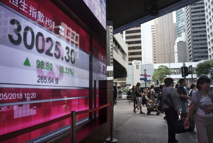 People walk past an electronic board showing Hong Kong share index outside a local bank in Hong Kong, Monday, May 7, 2018. Most Asian stock markets started the week higher following strong gains on Wall Street after the U.S. jobless rate hit an 18-year low, helping investors overlook unresolved trade tensions between Washington and Beijing. (AP Photo/Vincent Yu)