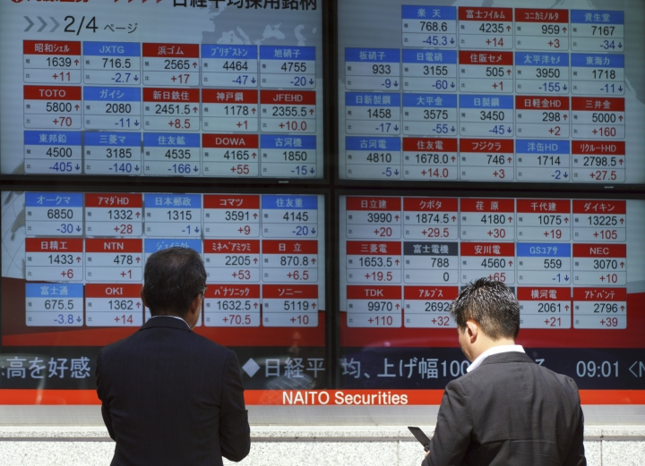 Men watch an electronic stock board showing Japan's Nikkei 225 index at a securities firm in Tokyo Friday, May 11, 2018. Asian stock markets rallied on Friday, tracing gains on Wall Street after weaker than expected inflation figures soothed concerns about a possible acceleration of interest rate hikes. Oil prices were hovering at a fresh multiyear high. (AP Photo/Eugene Hoshiko)