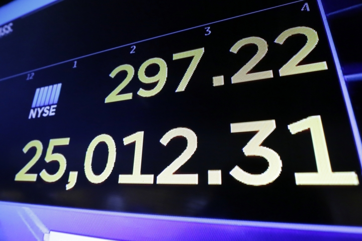 A screen on the floor of the New York Stock Exchange shows the Dow Jones industrial average above 25,000 in early trading Monday, May 21, 2018. Stocks are opening solidly higher on Wall Street after trade tensions between the U.S. and China dissipated. (AP Photo/Richard Drew)