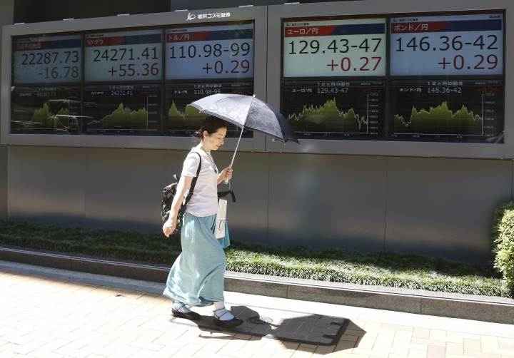 A woman walks by an electronic stock board of a securities firm in Tokyo, Monday, July 2, 2018. Asian markets were mostly lower on Monday after surveys showed a deterioration in the outlook for Chinese manufacturing ahead of the expected imposition of higher tariffs by Beijing and Washington starting Friday. (AP Photo/Koji Sasahara)
