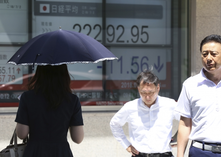 People walk by an electronic stock board of a securities firm in Tokyo, Monday, July 2, 2018. Asian markets were mostly lower on Monday after surveys showed a deterioration in the outlook for Chinese manufacturing ahead of the expected imposition of higher tariffs by Beijing and Washington starting Friday. (AP Photo/Koji Sasahara)