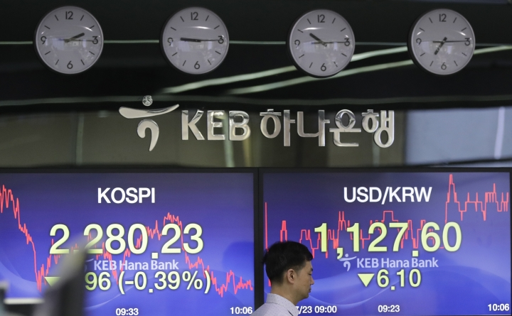 A currency trader walks by the screens showing the Korea Composite Stock Price Index (KOSPI), left, and the foreign exchange rate between U.S. dollar and South Korean won at the foreign exchange dealing room in Seoul, South Korea, Monday, July 23, 2018. Asian markets were mostly lower on Monday as concerns over trade tensions moved to the forefront at the meeting this weekend of the Group of 20 industrial nations. (AP Photo/Lee Jin-man)