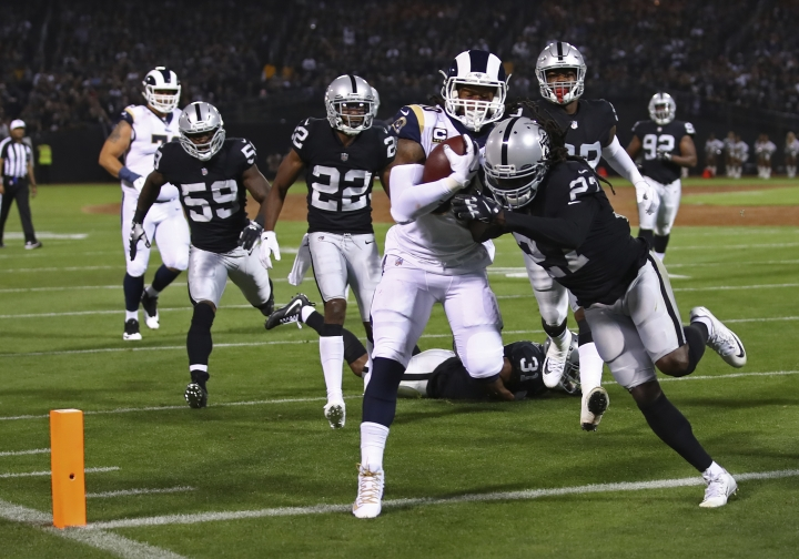 Los Angeles Rams running back Todd Gurley carries the ball over the goal line for a touchdown as Oakland Raiders defensive back Reggie Nelson hangs on during the first half of an NFL football game in Oakland, Calif., Monday, Sept. 10, 2018. In the background is Oakland Raiders linebacker Tahir Whitehead (59) and defensive back Rashaan Melvin (22). (AP Photo/Ben Margot)