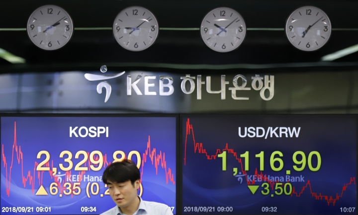 A currency trader walks by the screens showing the Korea Composite Stock Price Index (KOSPI), left, and the foreign exchange rate between U.S. dollar and South Korean won at the foreign exchange dealing room in Seoul, South Korea, Friday, Sept. 21, 2018. Asian stocks rose Friday after Wall Street hit a new high and a survey showed Japanese manufacturing accelerating. (AP Photo/Lee Jin-man)