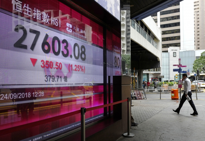 A man walks past an electronic board showing Hong Kong share index outside a local bank in Hong Kong, Monday, Sept. 24, 2018. Shares have fallen in Asia after China rebuffed a plan for talks with the U.S. on resolving their dispute over trade and technology. Shares fell in Hong Kong, India and Australia, while markets in Japan, South Korea and elsewhere were closed Monday for national holidays. The slow start to the week followed a mixed close Friday on Wall Street, where an afternoon sell-off erased modest gains for the S&P 500 that had the benchmark index on track to eke out its own record high for much of the day.(AP Photo/Vincent Yu)