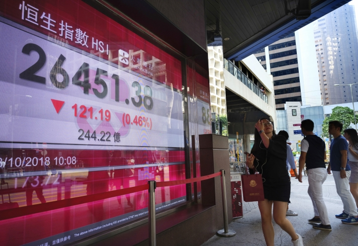 People walk past a bank electronic board showing the Hong Kong share index at Hong Kong Stock Exchange Monday, Oct. 8, 2018. Asian stock markets declined Monday, after China injected extra money into its cooling economy. (AP Photo/Vincent Yu)