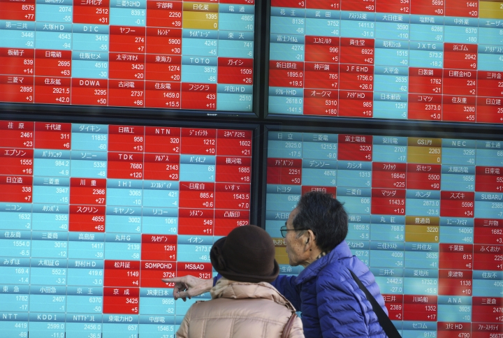 A man and a woman look at an electronic stock board showing Japan's Nikkei 225 index at a securities firm in Tokyo Friday, Dec. 28, 2018. Most Asian stock markets gained while Japan edged down following Wall Street's rally at the end of a turbulent week. (AP Photo/Eugene Hoshiko)