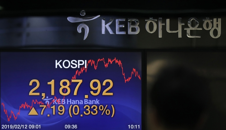 The screen shows the Korea Composite Stock Price Index (KOSPI) at the foreign exchange dealing room in Seoul, South Korea, Tuesday, Feb. 12, 2019. (AP Photo/Lee Jin-man)