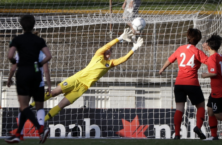 South Korea's goalkeeper Gaae Kang, center, makes a save against Argentina during their Cup of Nations soccer game in Sydney, Thursday, Feb. 28, 2019. (AP Photo/Rick Rycroft)