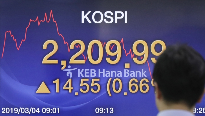 A currency trader walks by the screen showing the Korea Composite Stock Price Index (KOSPI) at the foreign exchange dealing room in Seoul, South Korea, Monday, March 4, 2019. Asian stocks rose Monday after news reports said Washington and Beijing are close to reaching an agreement as early as this month to end their costly tariff war. (AP Photo/Lee Jin-man)