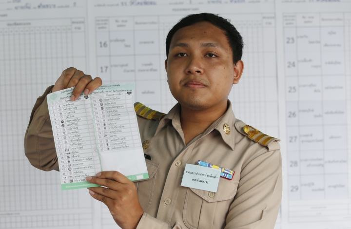 In this Sunday, March 24, 2019. a officer counts ballots in the general election after closing a polling station in Bangkok, Thailand. Thailand's Election Commission said Thursday that 100 percent of the votes from the recent general election had been counted and a party allied with the ruling junta has won the most votes, though the results are not yet official. (AP Photo/Sakchai Lalit)