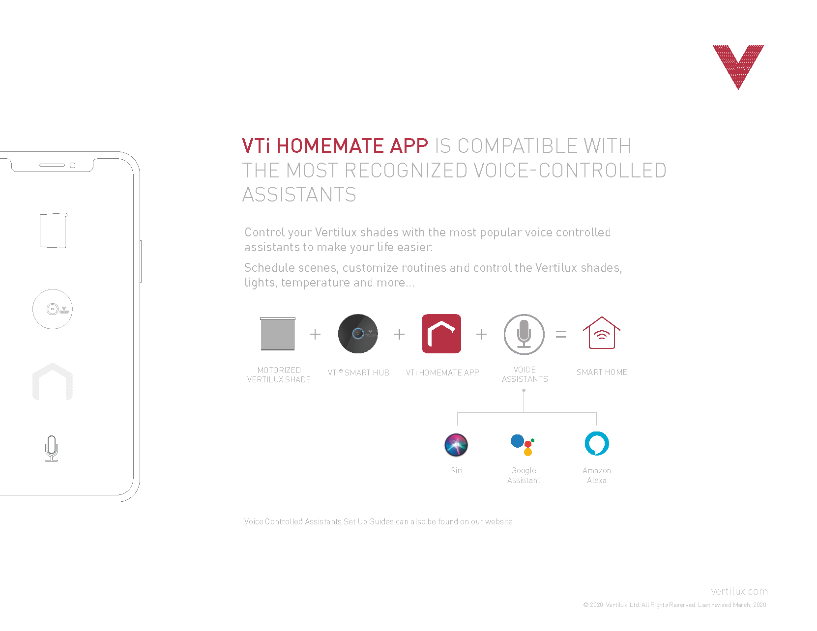 VTi HomeMate User Guide - Page 4