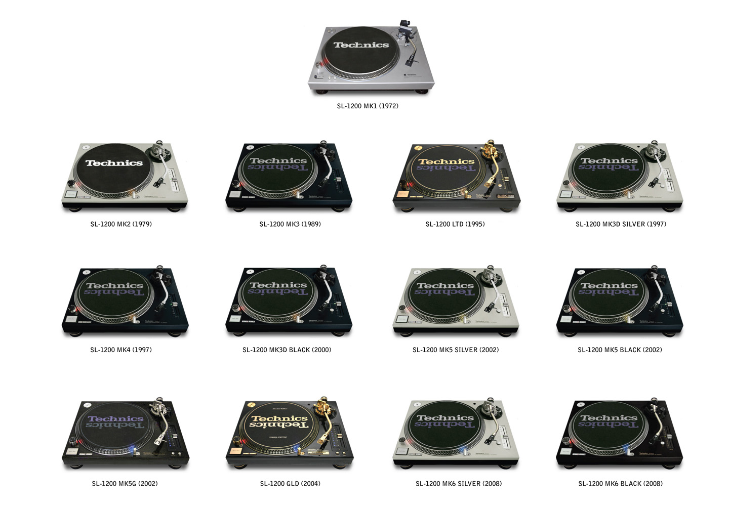 the complete guide to buying second hand technics sl 1200 turntables. Black Bedroom Furniture Sets. Home Design Ideas