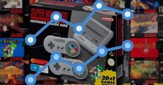Snes Classic Analyzed: Playtime and Price Breakdown.
