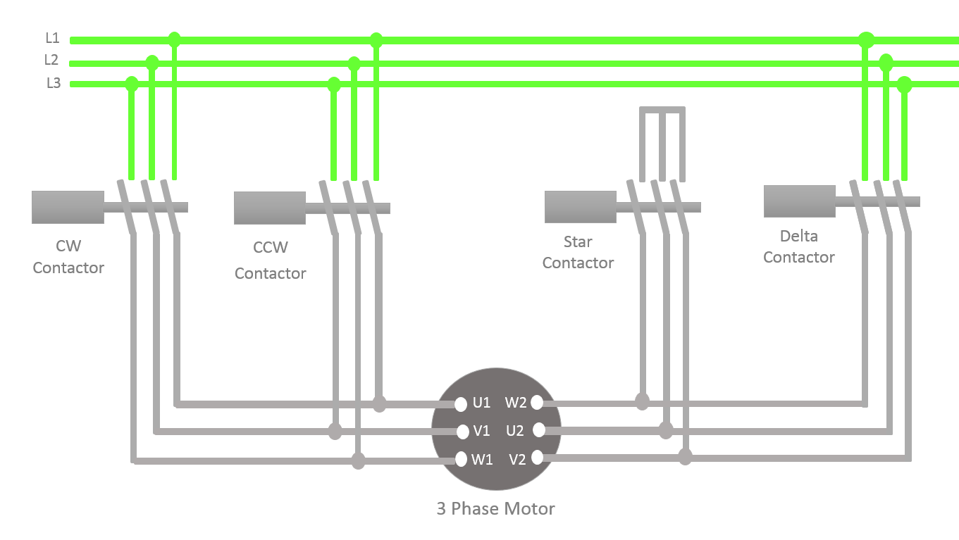 how to run a 3 phase motor the ability to change directions now what happens when you press the ccw start switch when the motor is rotating in the clock wise direction and also the connection is in delta
