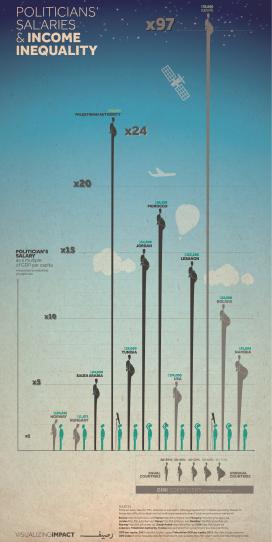 Original vi radar politician salaries 20130816 %2850 100%29 02