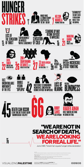 Original vp hunger strikes en 20120221 50 100 02