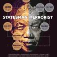 Mandela: Stateman, Terrorist