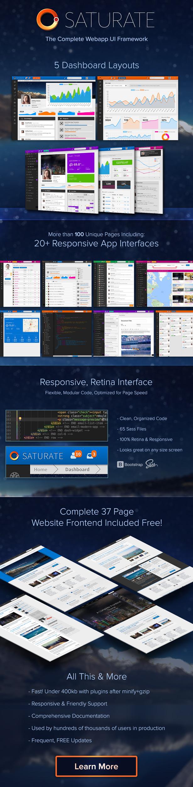 Saturate UI Web App Admin Theme Screenshots