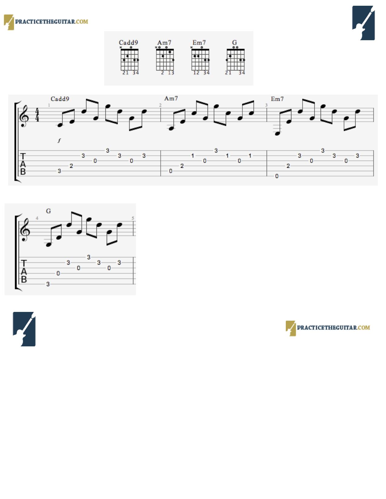 Practicetheguitar Open Chord Arpeggio Picking Pattern 1