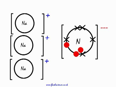 Electron Dot Diagram For Helium Trusted Wiring Diagram
