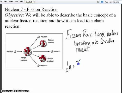 Nuclear Fission Video Lesson Physics Videos Videoclass