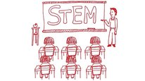 Icon for: Investigating STEM Literacies in Makerspaces